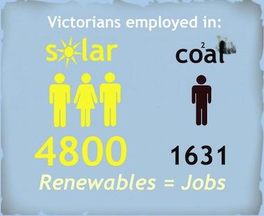 renewable jobs vs non-renewable jobs web_0